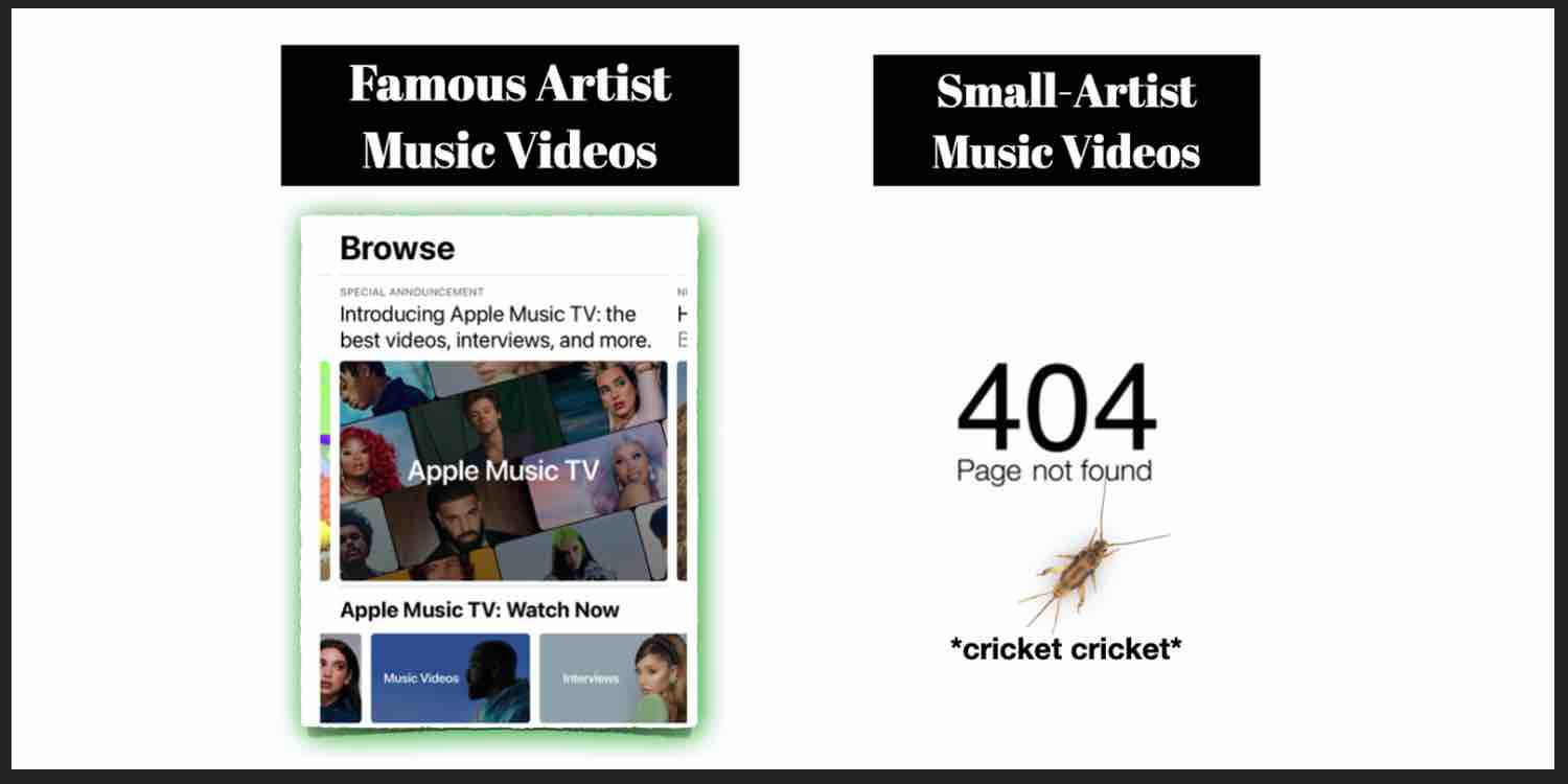 Apple music music videos availible to artists