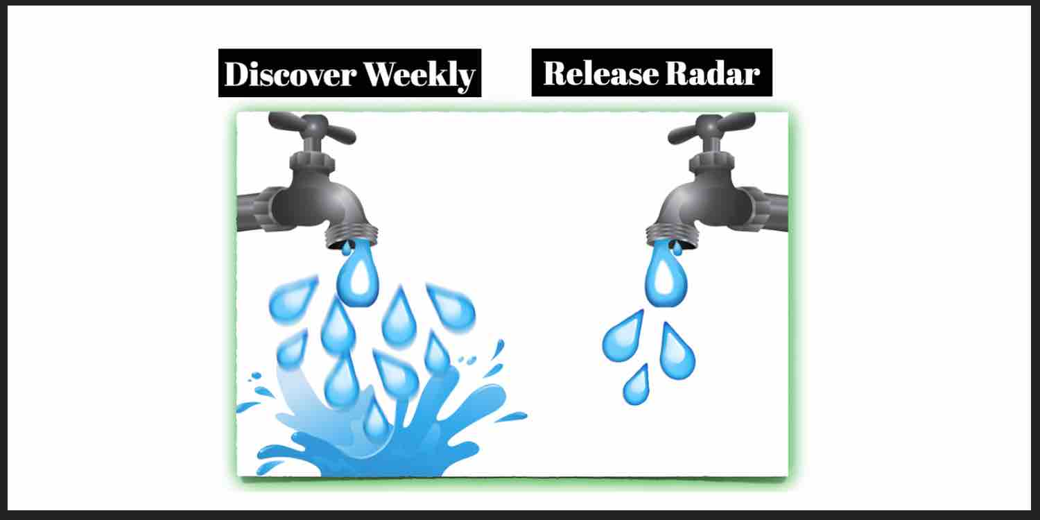 Discover Weekly and Release Radar-1