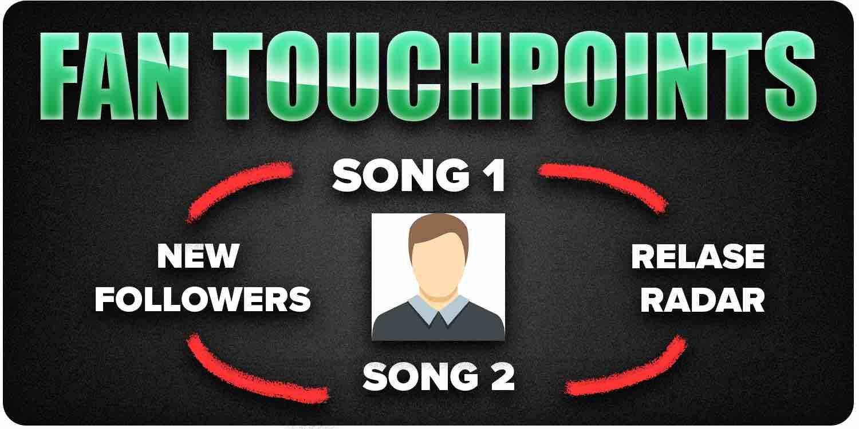 Fan touchpoints