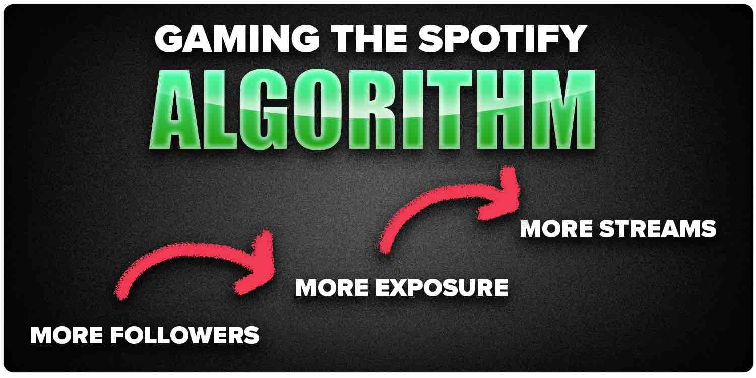 Gaming the Spotify Algorithm