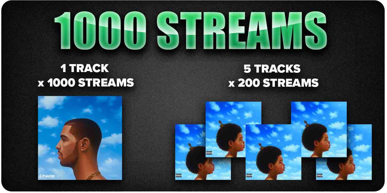 Generating 1000 streams