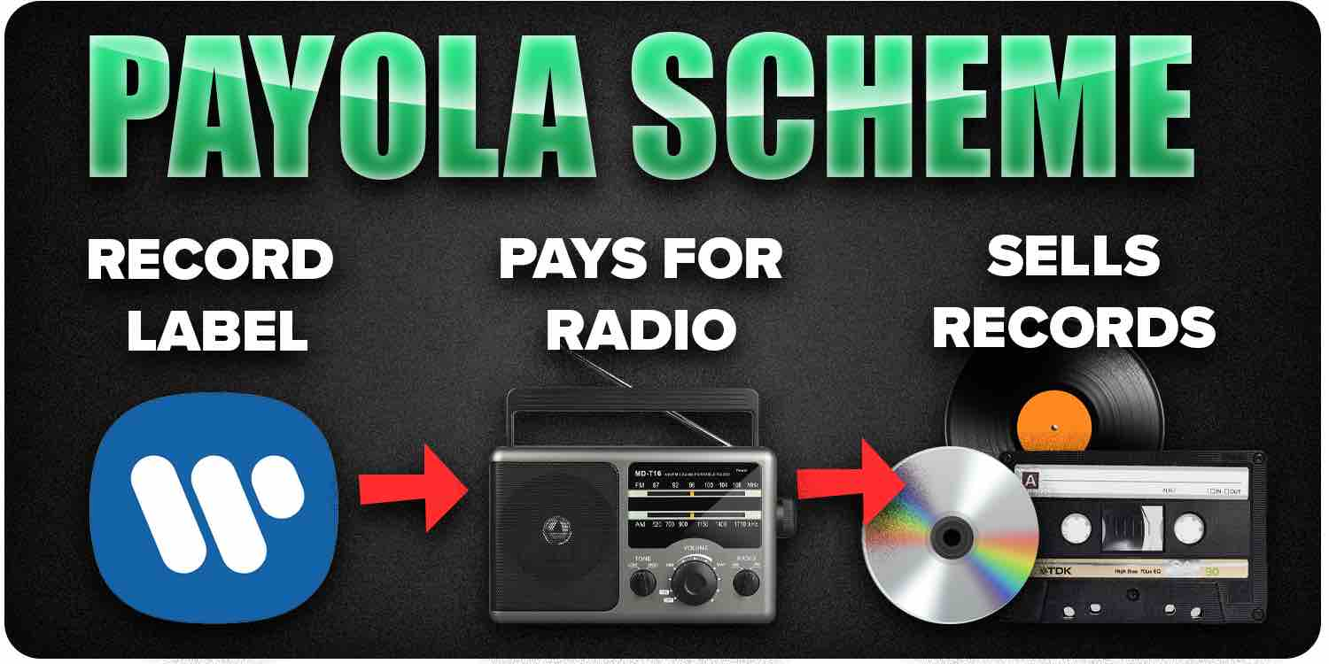 How payola works
