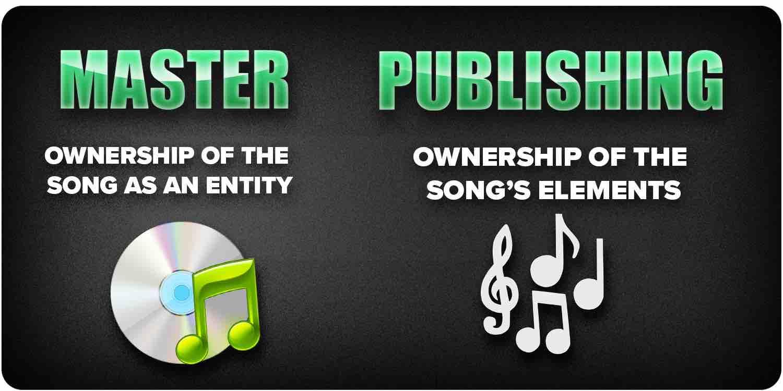 Master vs publishing rights