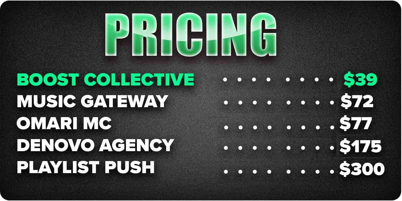 PR Services pricing