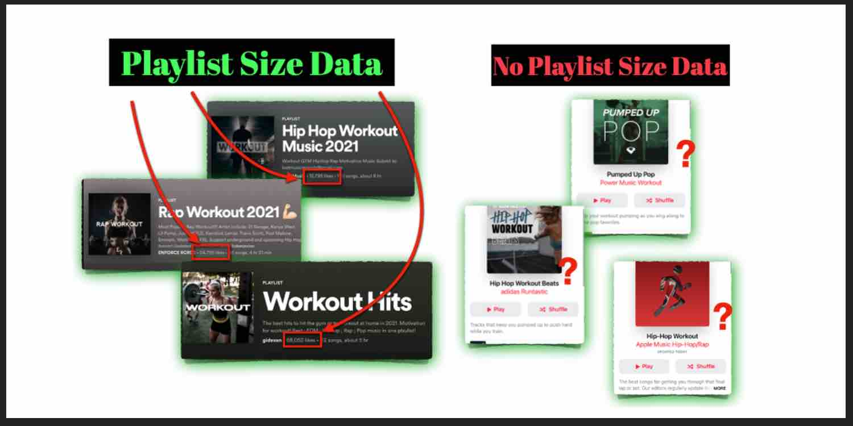 Playlist sizing - Spotify vs Apple Music