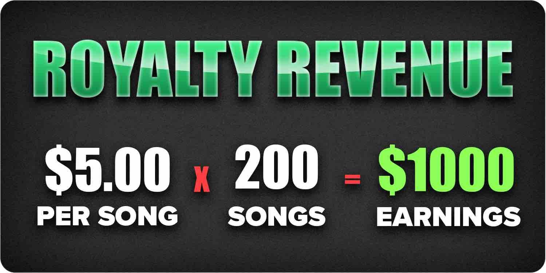 Royalty Revenue