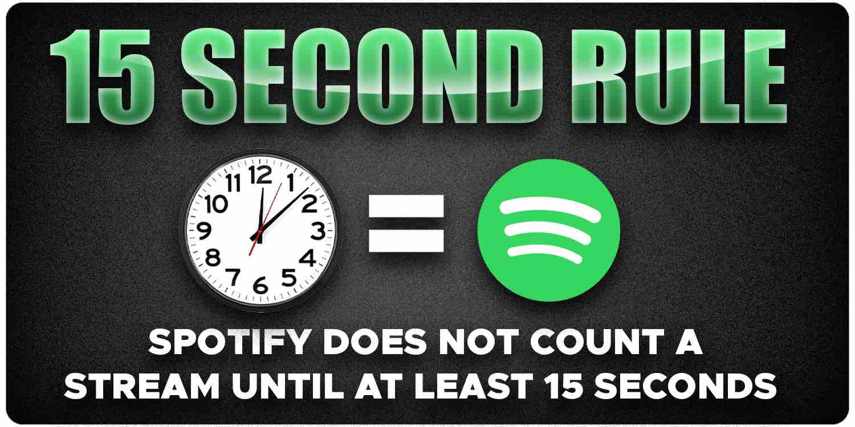 Spotify 15 second rule