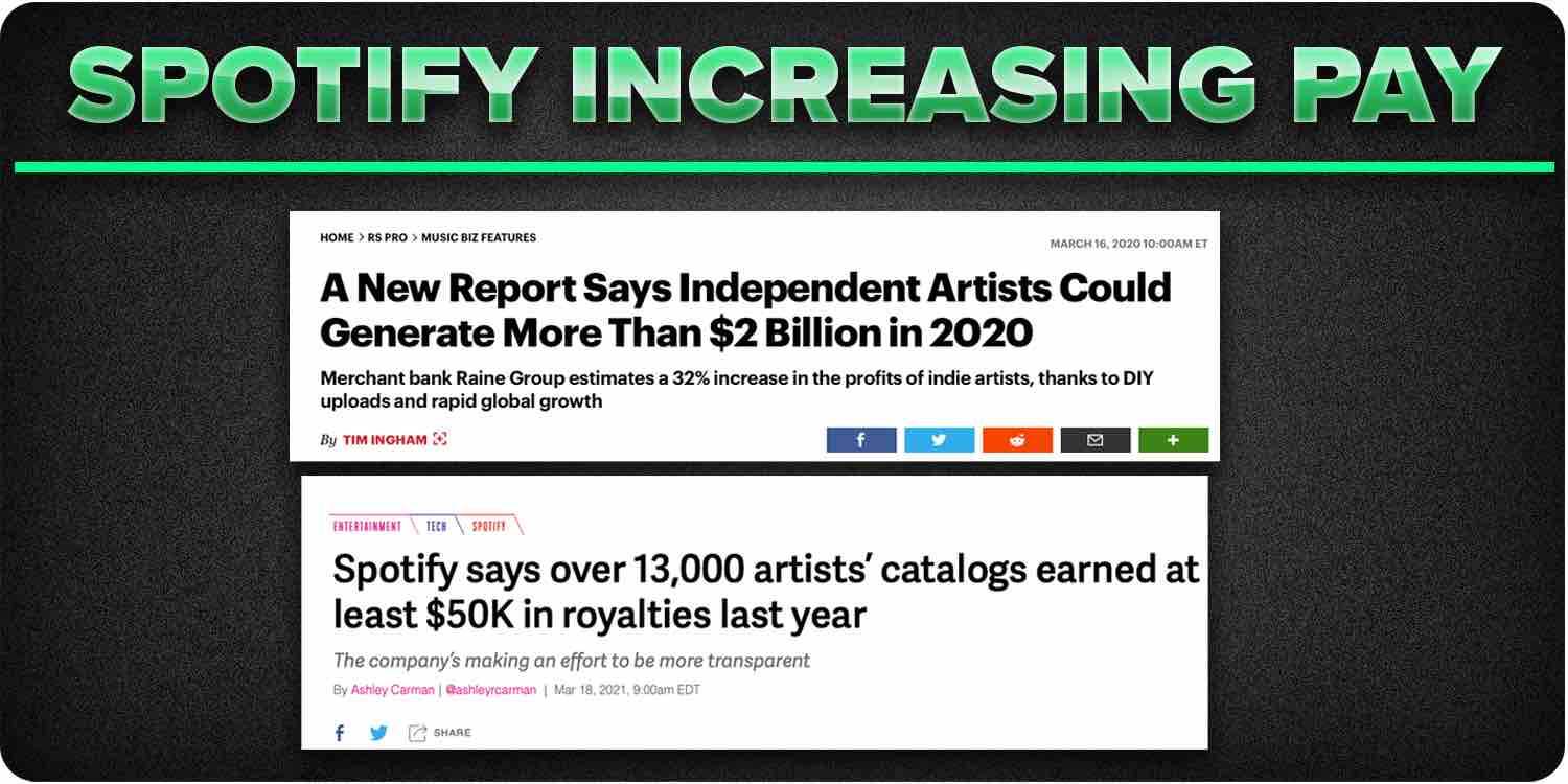 Spotify Increase Pay