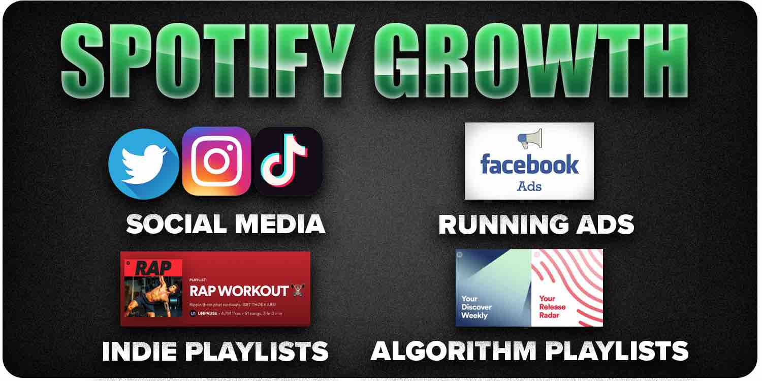 Spotify growth methods for growing streams
