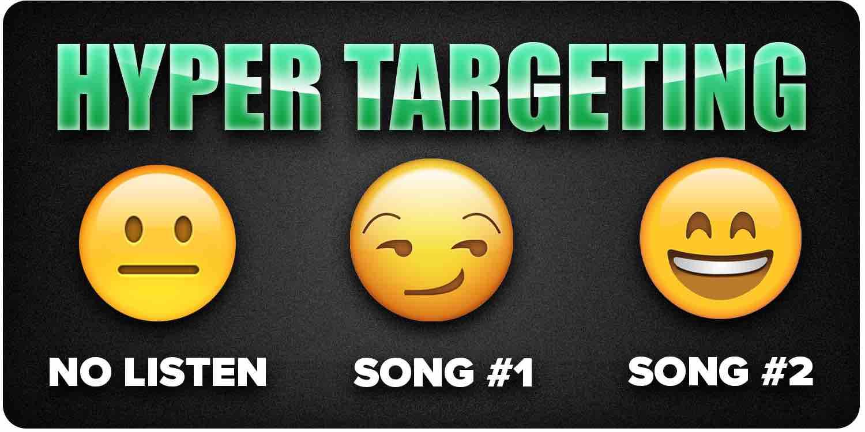 Spotify promo hyper targeting