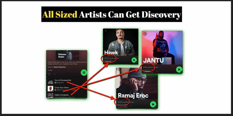 Spotify promotion mass discovery