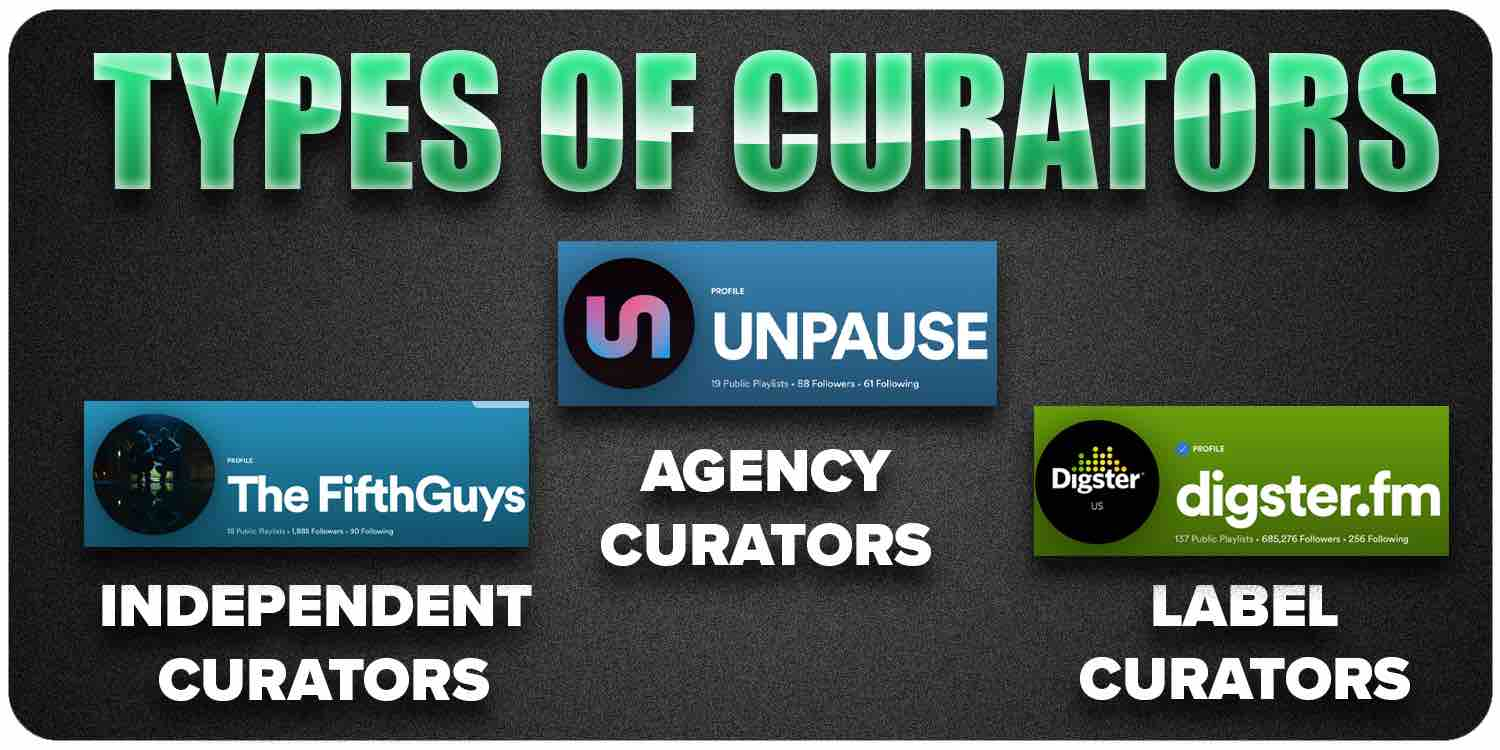 Types of Spotify curators