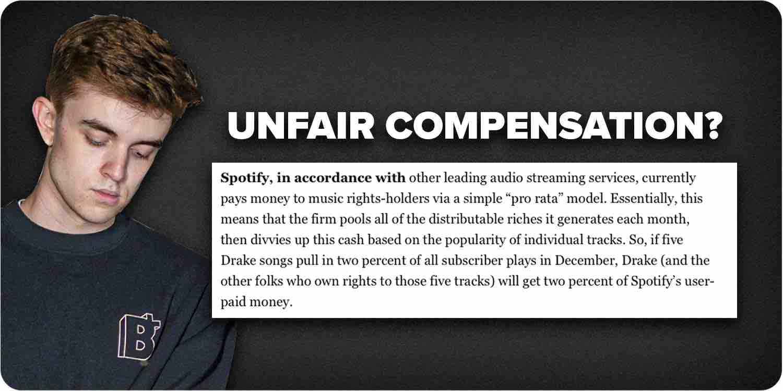 Unfair Compensation