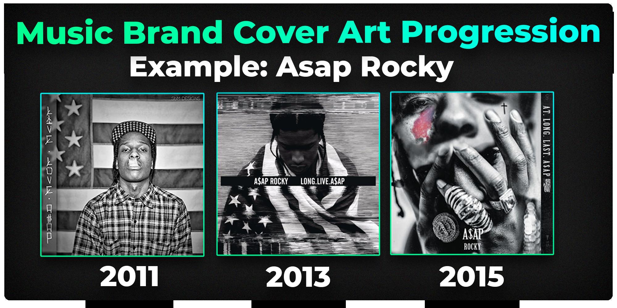 Asap Rcoky album progression