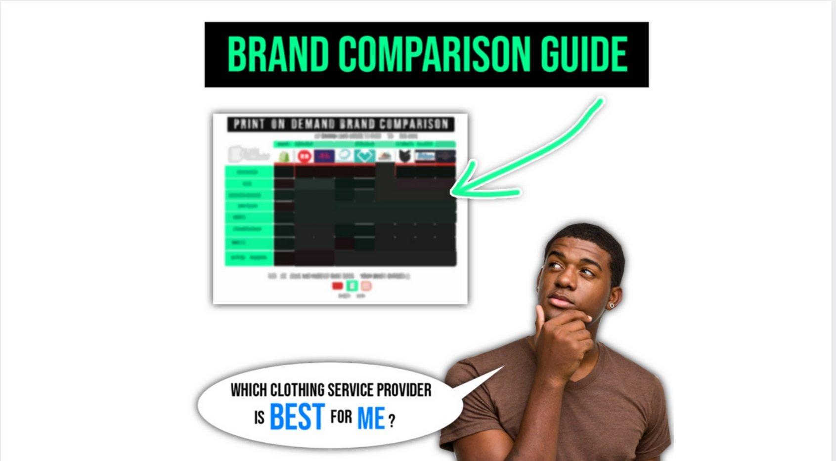 brand compare