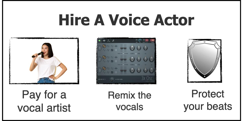 hire a voice actor