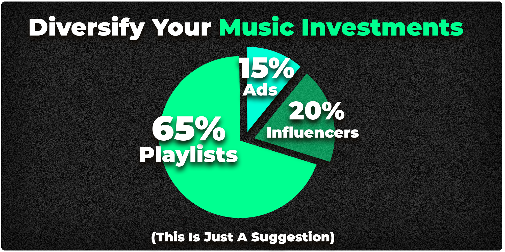 music investment