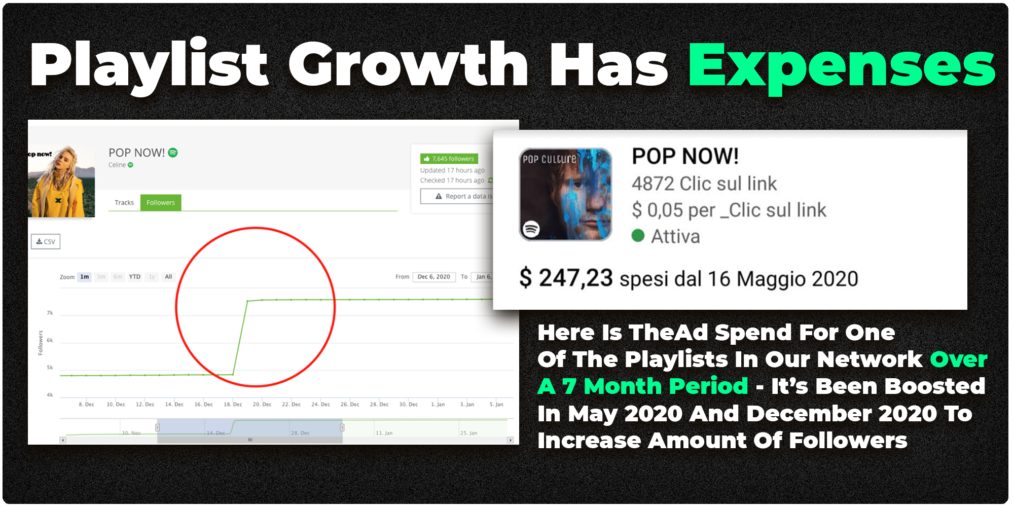playlsit growth expenses