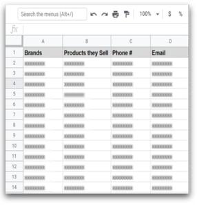 Sponsorship proposal planning spreadsheet