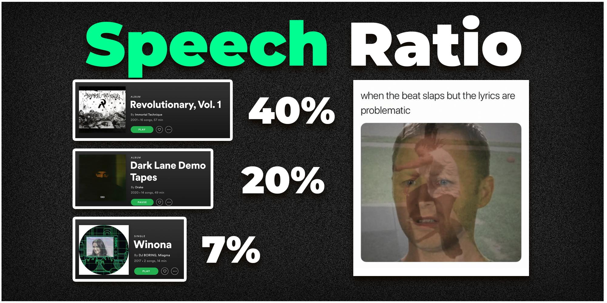 speech ratio