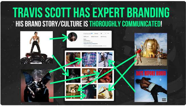 How Travis Scott brands his social media