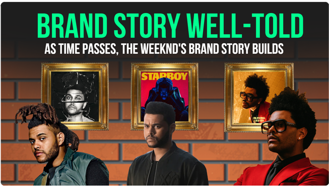 Weeknd - example of an artist brand story well-told