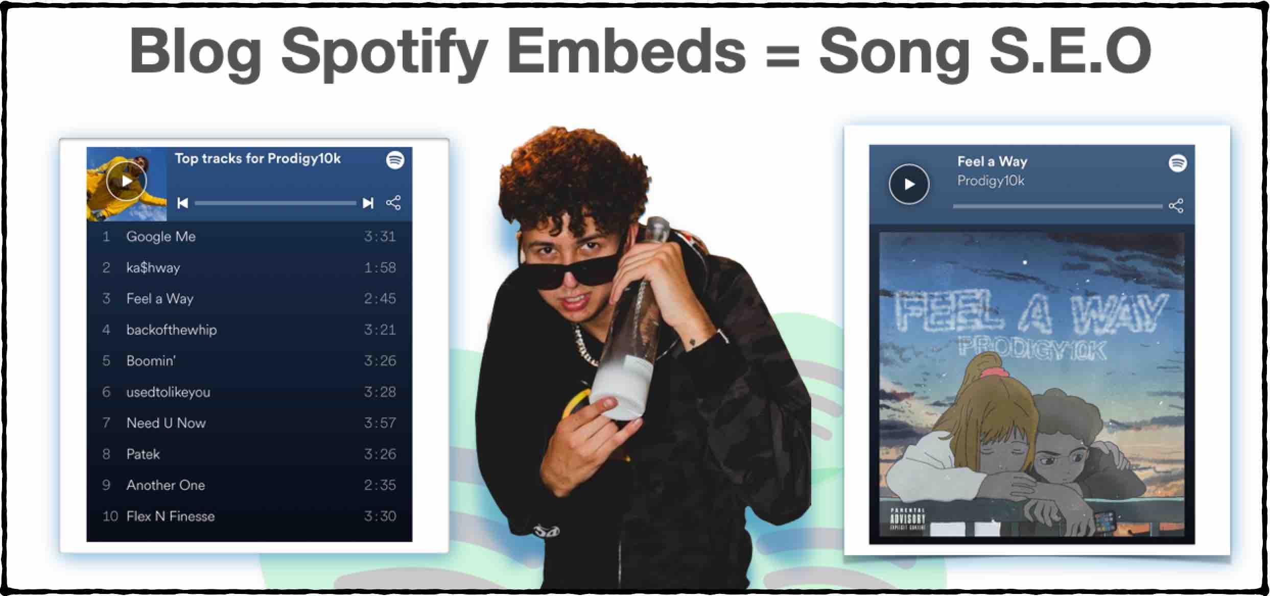 Blog Spotify Embeds