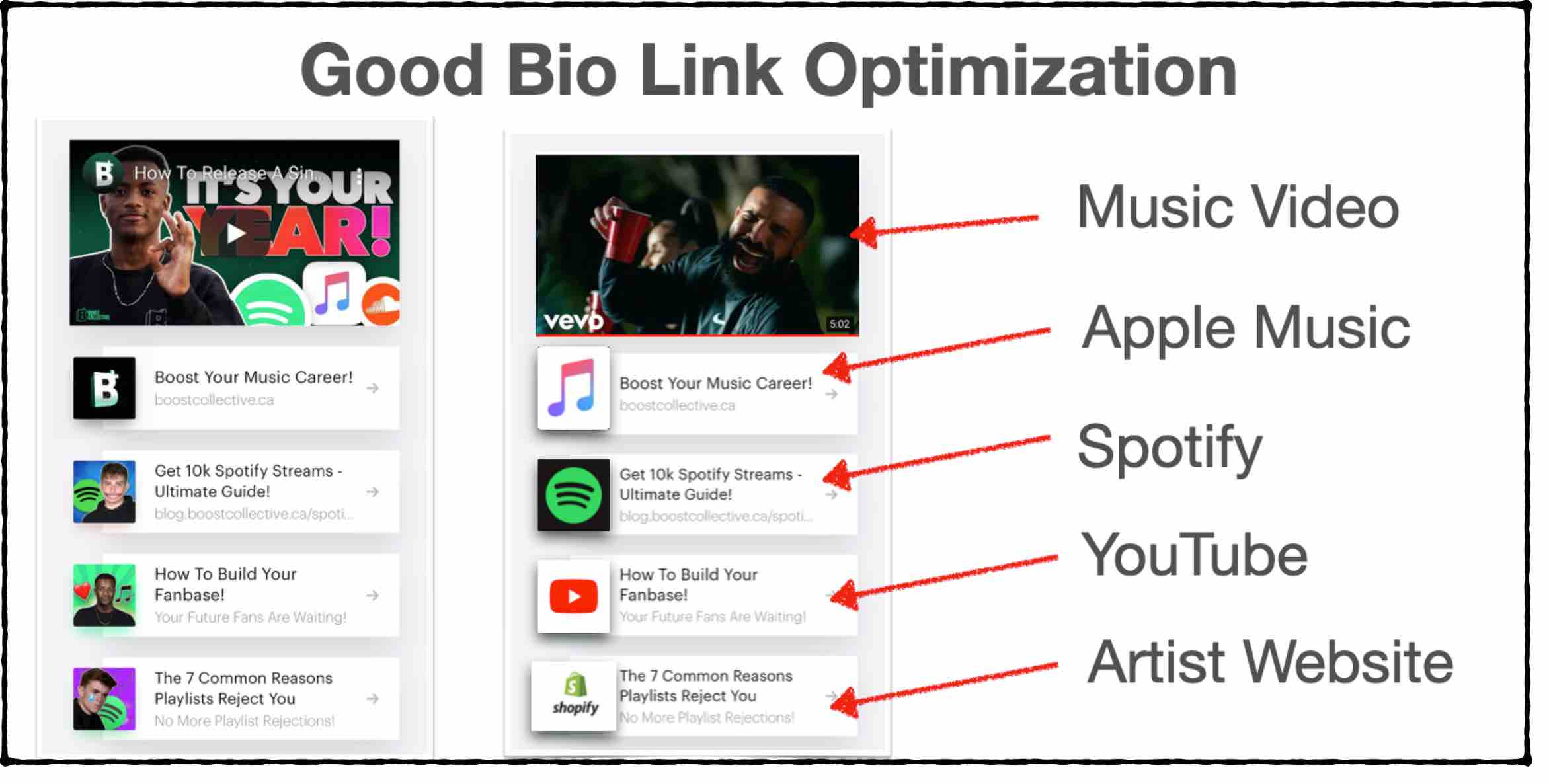 Bio link tool optimization